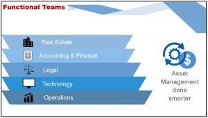 Functional Team Involvement Example